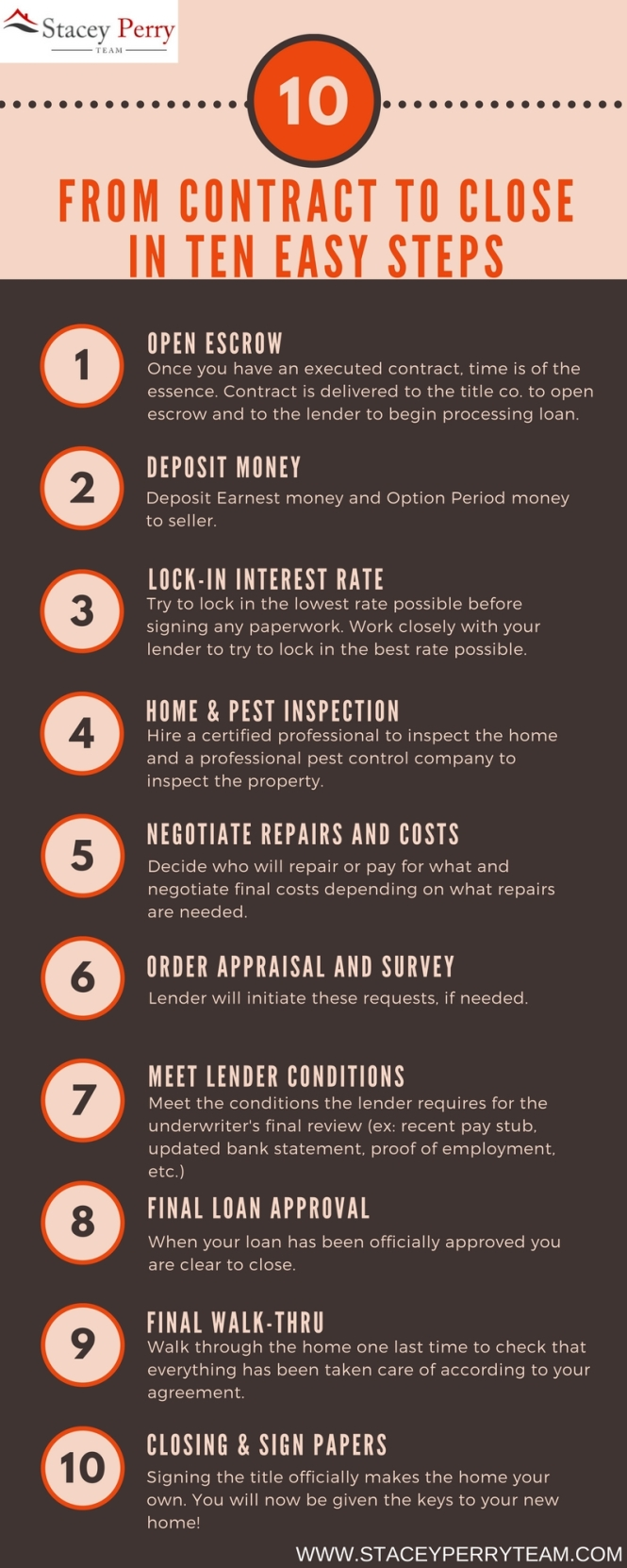from-contract-to-close-in-10-easy-steps-2-10
